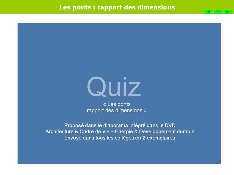 Les ponts : rapport des dimensions