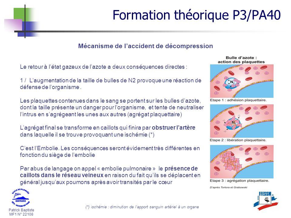 Mécanisme de l'accident de décompression