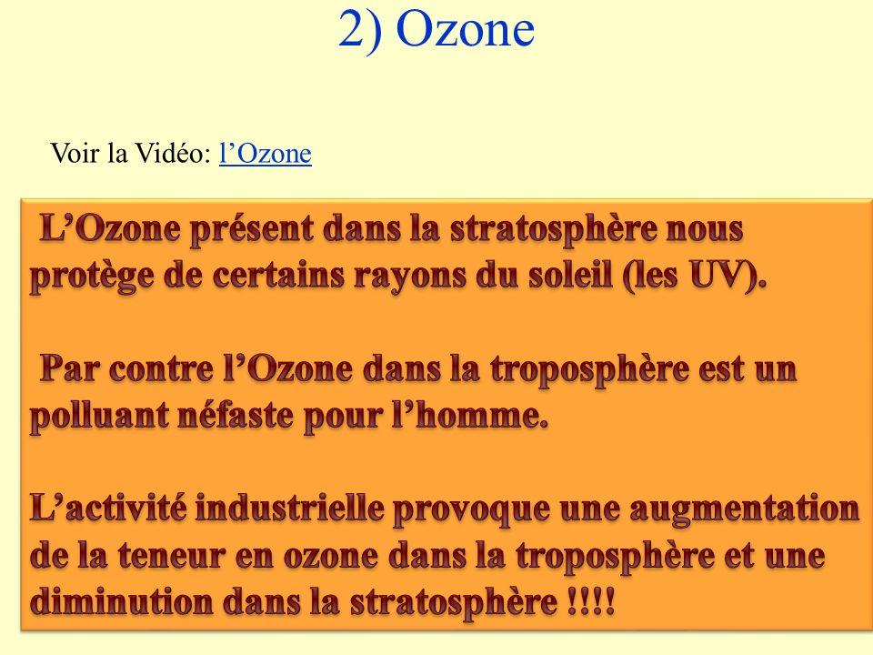 2) Ozone Voir la Vidéo: l'Ozone. L'Ozone présent dans la stratosphère nous protège de certains rayons du soleil (les UV).