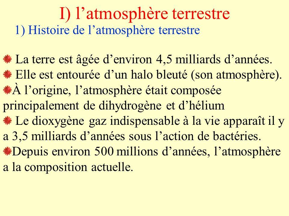 I) l'atmosphère terrestre