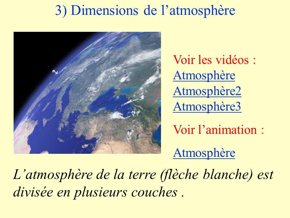 3) Dimensions de l'atmosphère