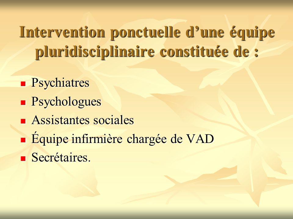 Intervention ponctuelle d'une équipe pluridisciplinaire constituée de :
