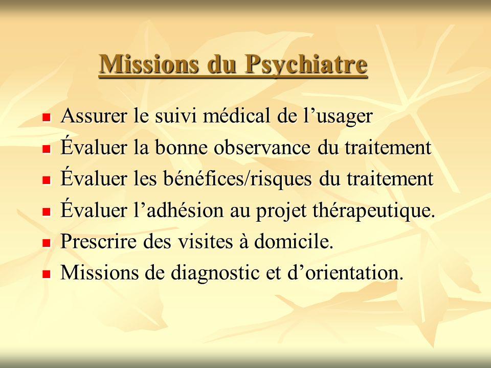 Missions du Psychiatre