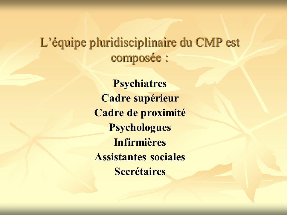 L'équipe pluridisciplinaire du CMP est composée :