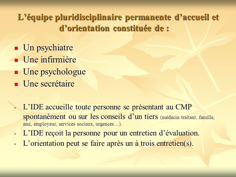 L'équipe pluridisciplinaire permanente d'accueil et d'orientation constituée de :