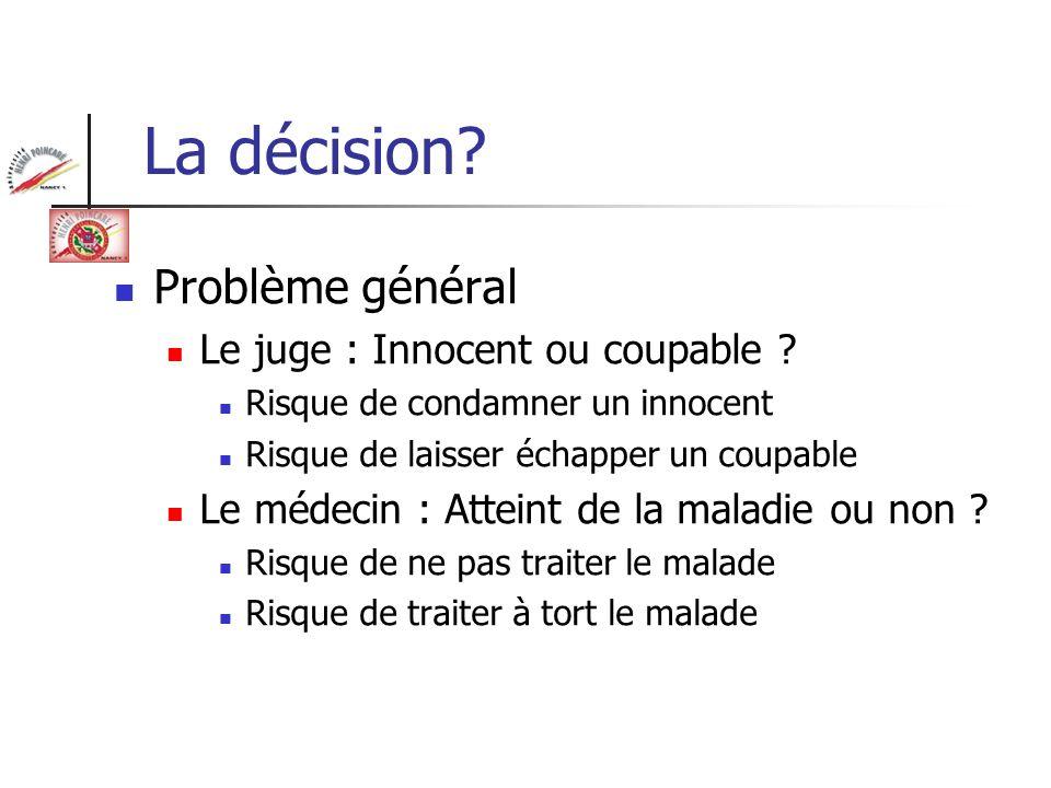 La décision Problème général Le juge : Innocent ou coupable
