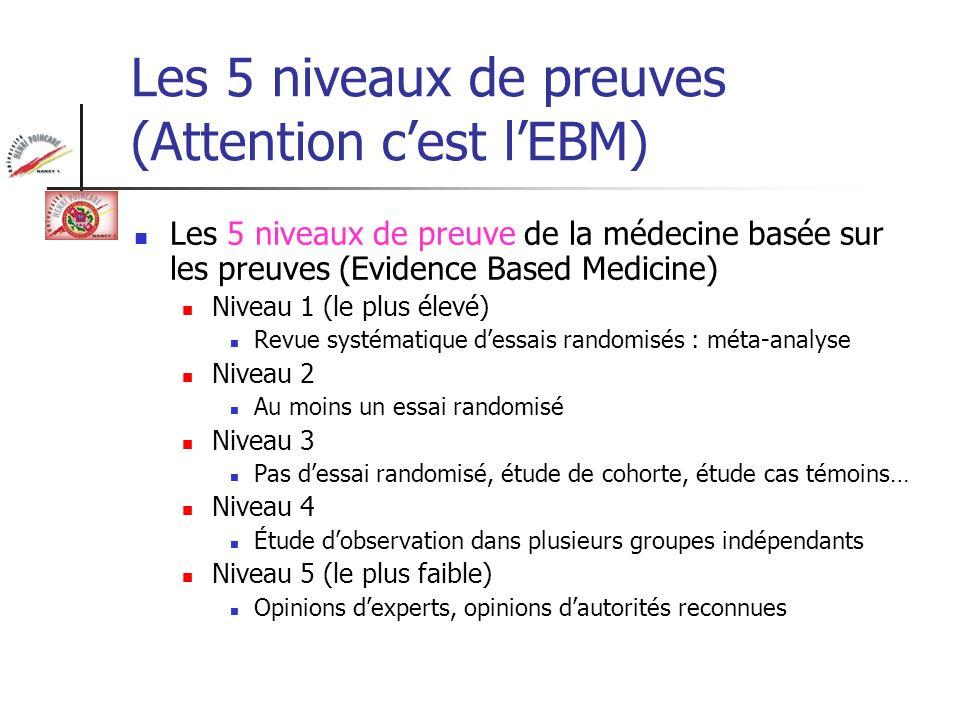 Les 5 niveaux de preuves (Attention c'est l'EBM)
