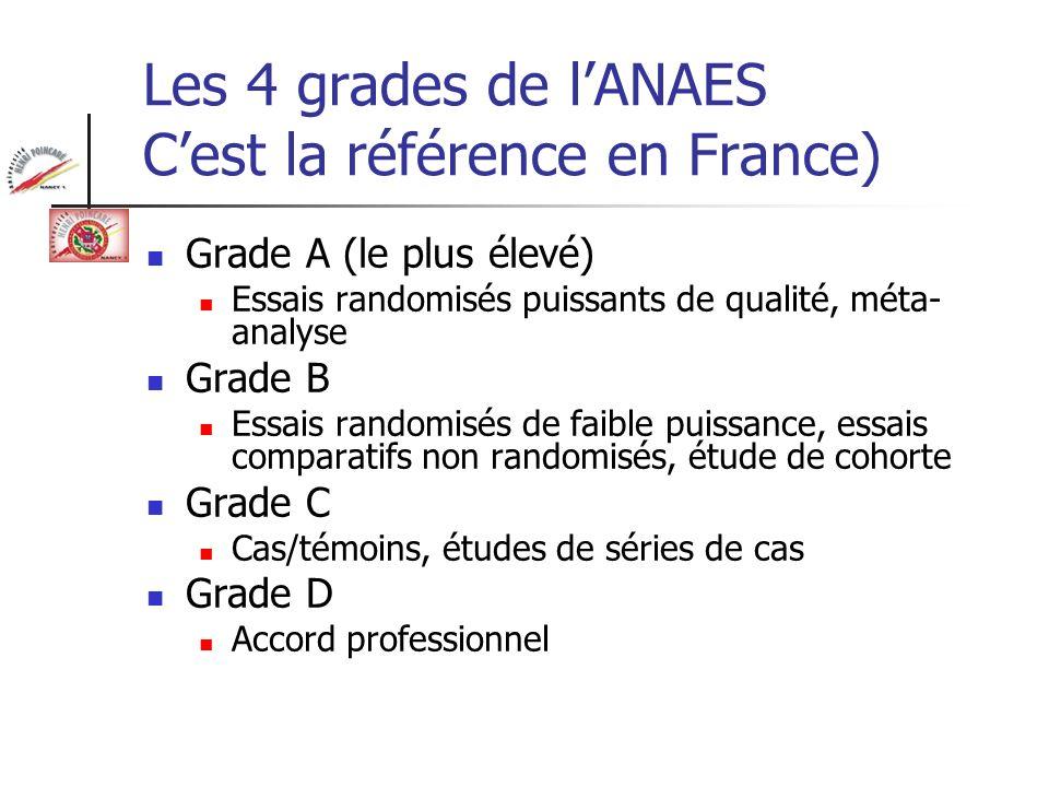 Les 4 grades de l'ANAES C'est la référence en France)