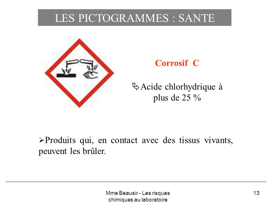LES PICTOGRAMMES : SANTE