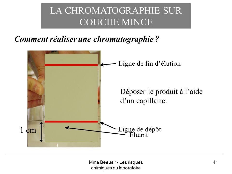LA CHROMATOGRAPHIE SUR COUCHE MINCE