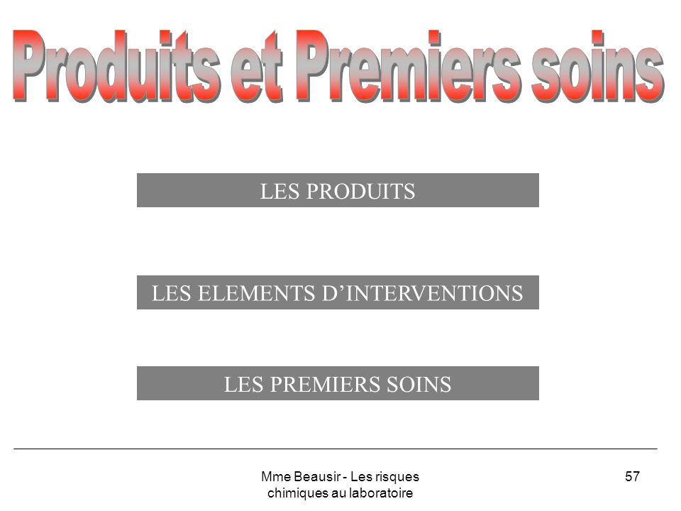 Produits et Premiers soins