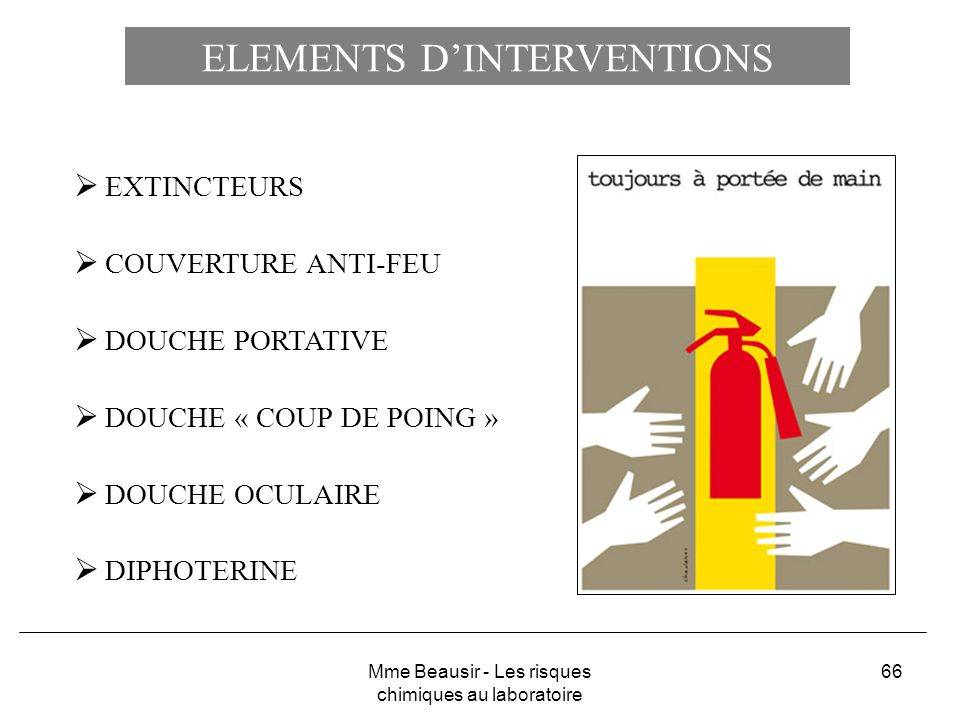 ELEMENTS D'INTERVENTIONS