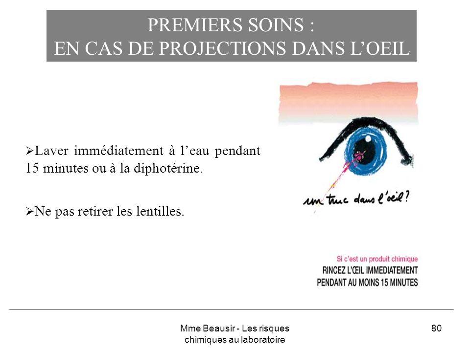 EN CAS DE PROJECTIONS DANS L'OEIL