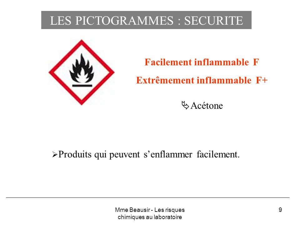 Facilement inflammable F Extrêmement inflammable F+