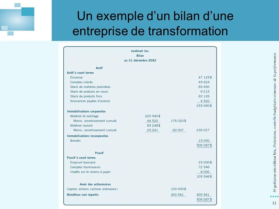 Un exemple d'un bilan d'une entreprise de transformation