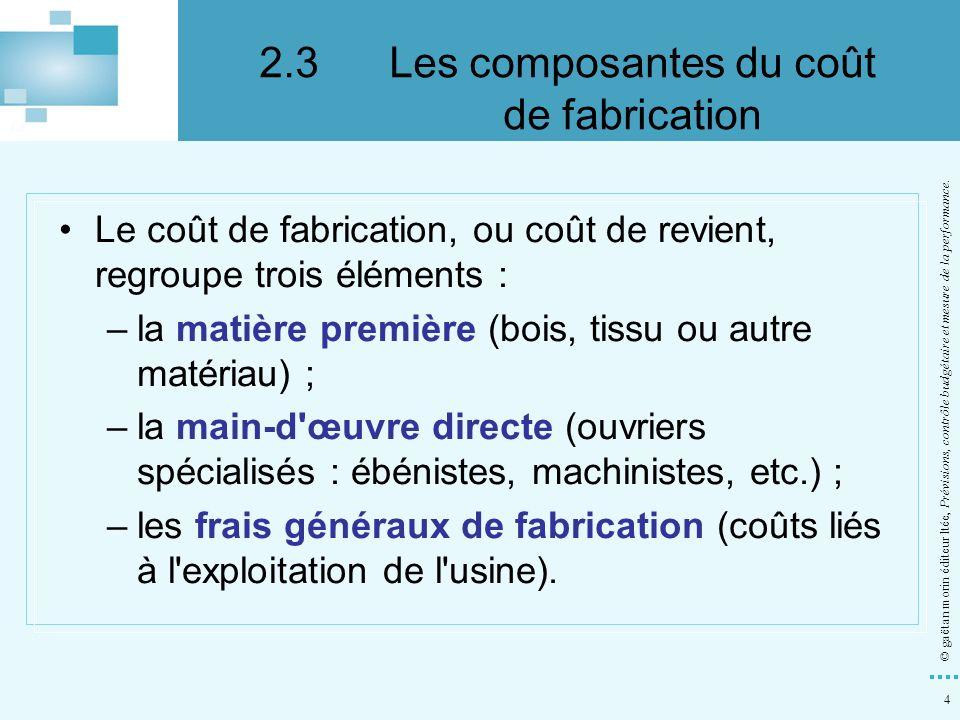 2.3 Les composantes du coût de fabrication