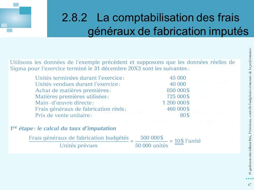 2.8.2 La comptabilisation des frais généraux de fabrication imputés
