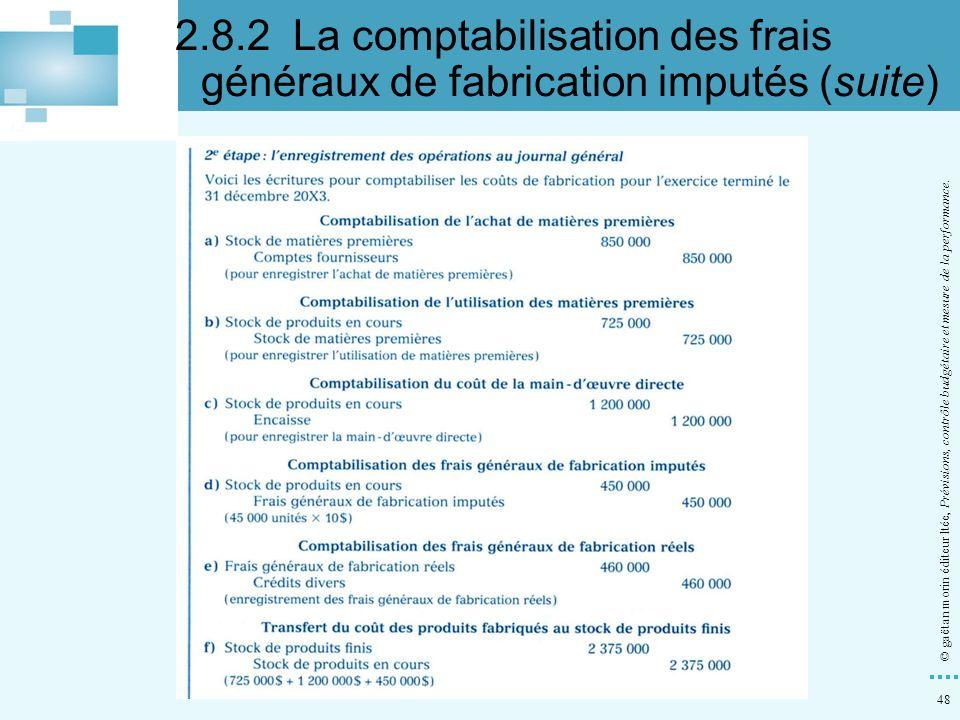 2.8.2 La comptabilisation des frais généraux de fabrication imputés (suite)