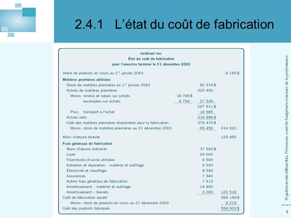 2.4.1 L'état du coût de fabrication