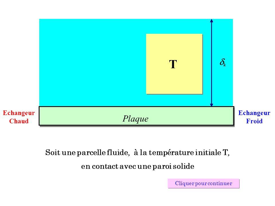 T d Plaque Soit une parcelle fluide, à la température initiale T,