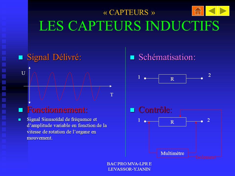 « CAPTEURS » LES CAPTEURS INDUCTIFS
