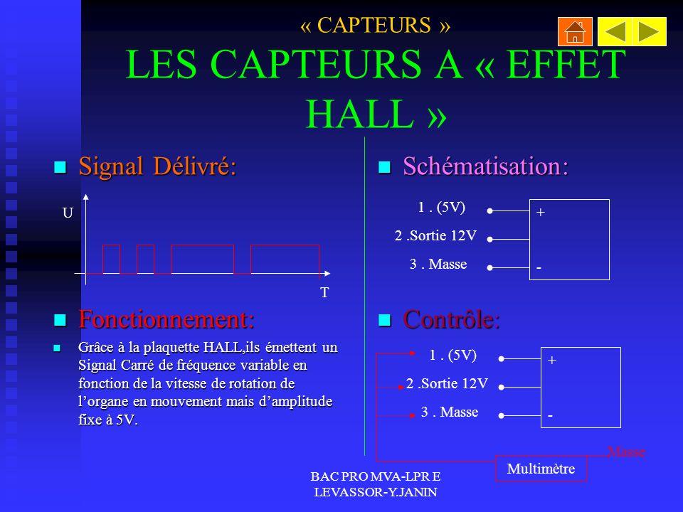 « CAPTEURS » LES CAPTEURS A « EFFET HALL »