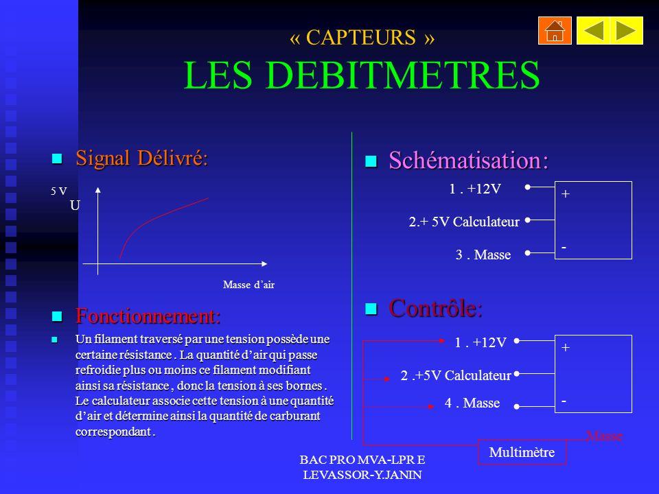 « CAPTEURS » LES DEBITMETRES