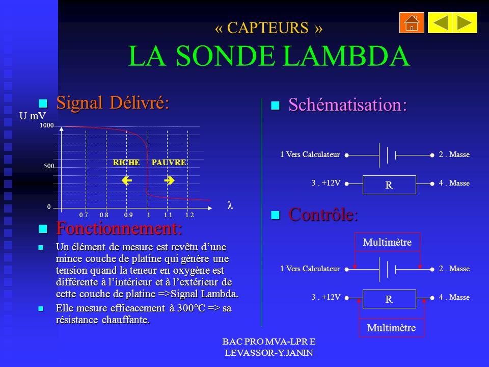 « CAPTEURS » LA SONDE LAMBDA