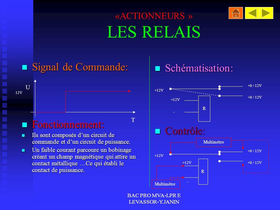 «ACTIONNEURS » LES RELAIS