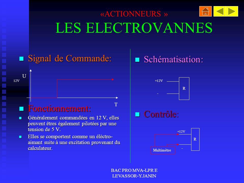 «ACTIONNEURS » LES ELECTROVANNES