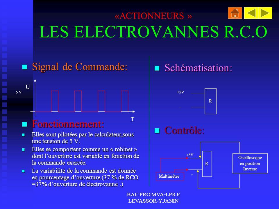 «ACTIONNEURS » LES ELECTROVANNES R.C.O