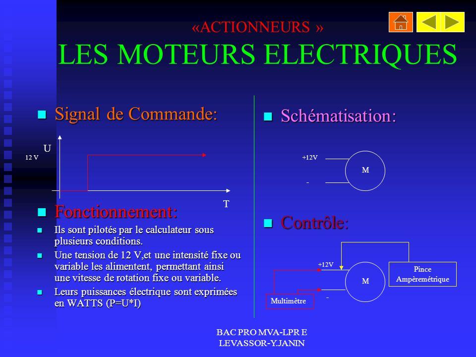 «ACTIONNEURS » LES MOTEURS ELECTRIQUES