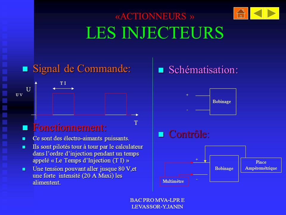 «ACTIONNEURS » LES INJECTEURS