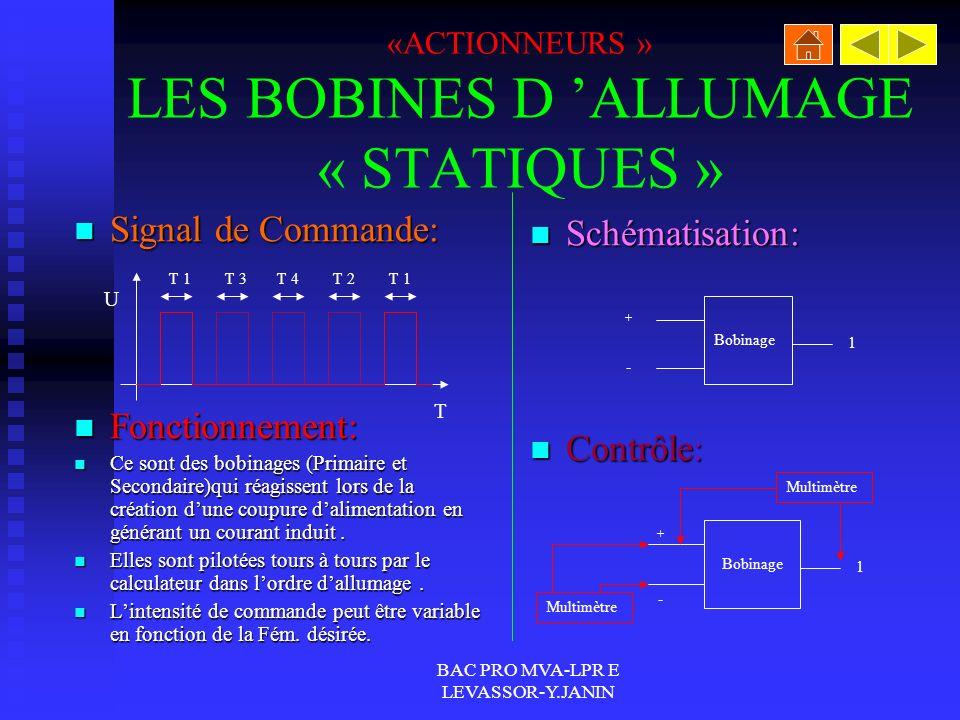 «ACTIONNEURS » LES BOBINES D 'ALLUMAGE « STATIQUES »