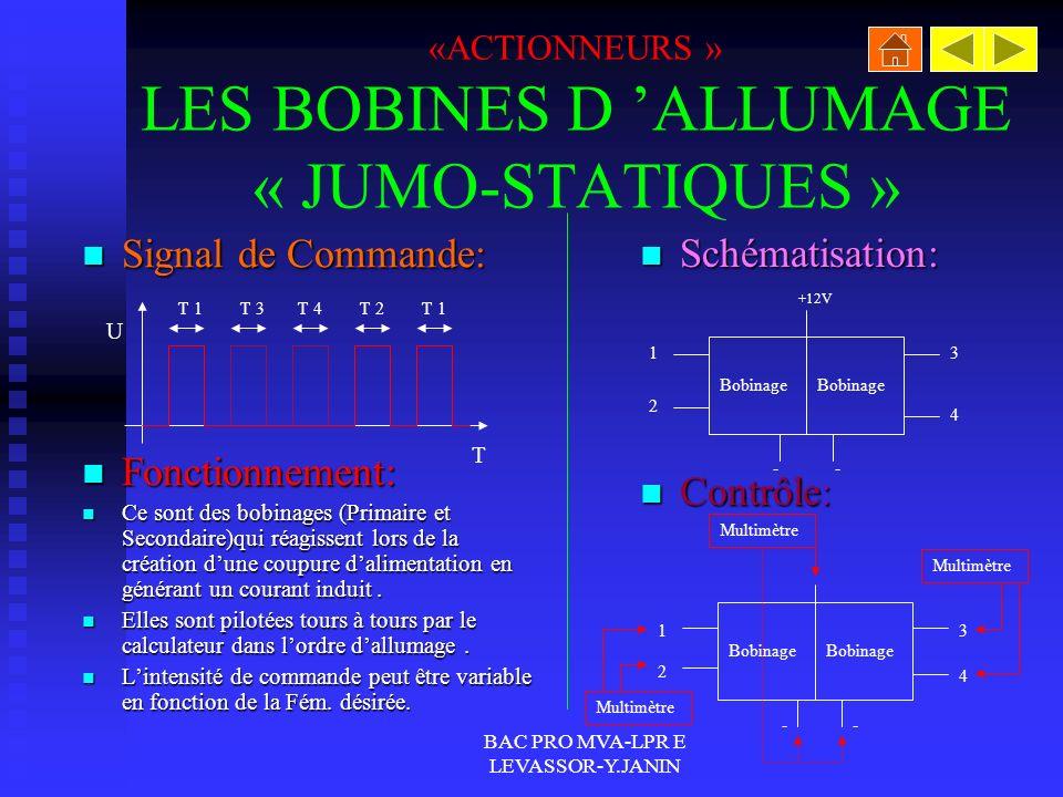 «ACTIONNEURS » LES BOBINES D 'ALLUMAGE « JUMO-STATIQUES »