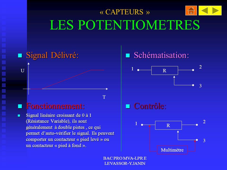 « CAPTEURS » LES POTENTIOMETRES