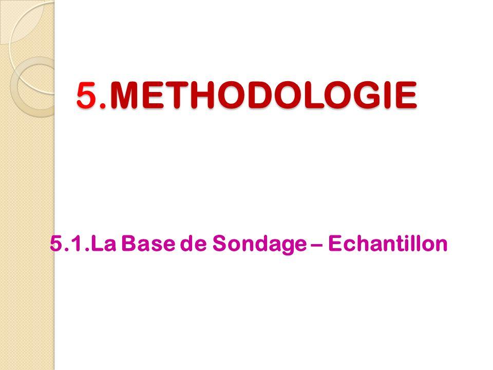 5.1.La Base de Sondage – Echantillon