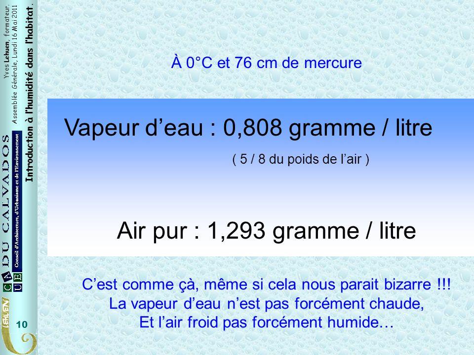 Vapeur d'eau : 0,808 gramme / litre ( 5 / 8 du poids de l'air )