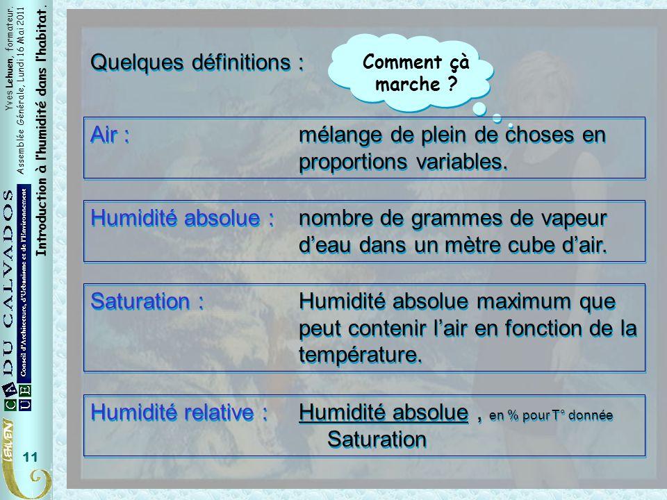 Définitions Air Quelques définitions :