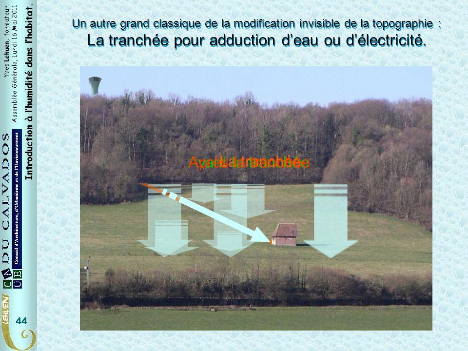 La tranchée pour adduction d'eau ou d'électricité.
