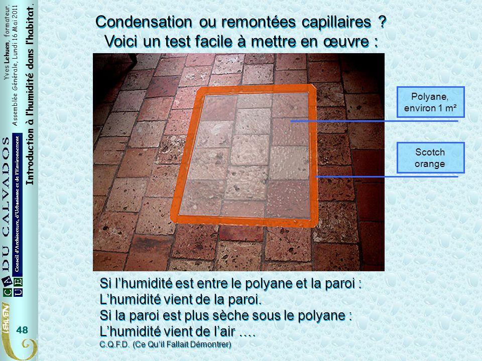 Polyane Condensation ou remontées capillaires