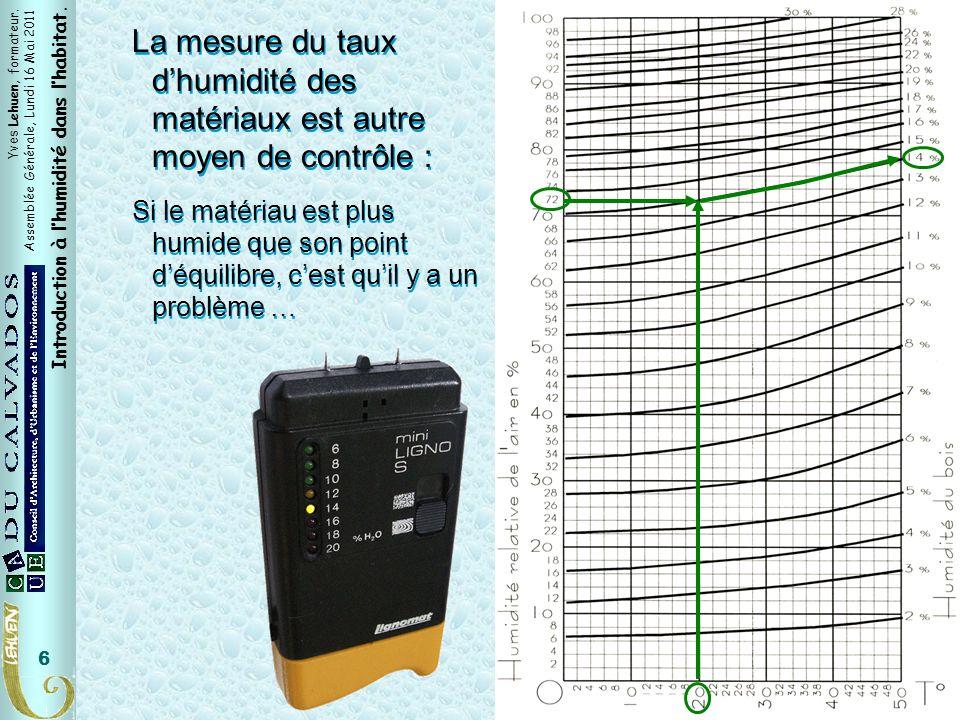 Humidité du bois La mesure du taux d'humidité des matériaux est autre moyen de contrôle :