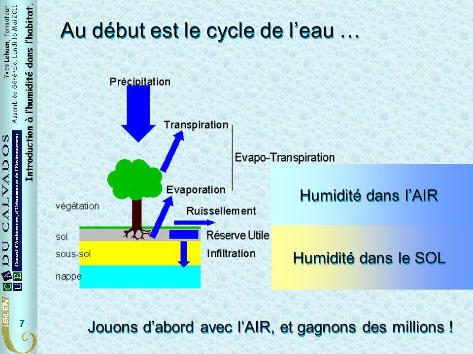 Au début est le cycle de l'eau …