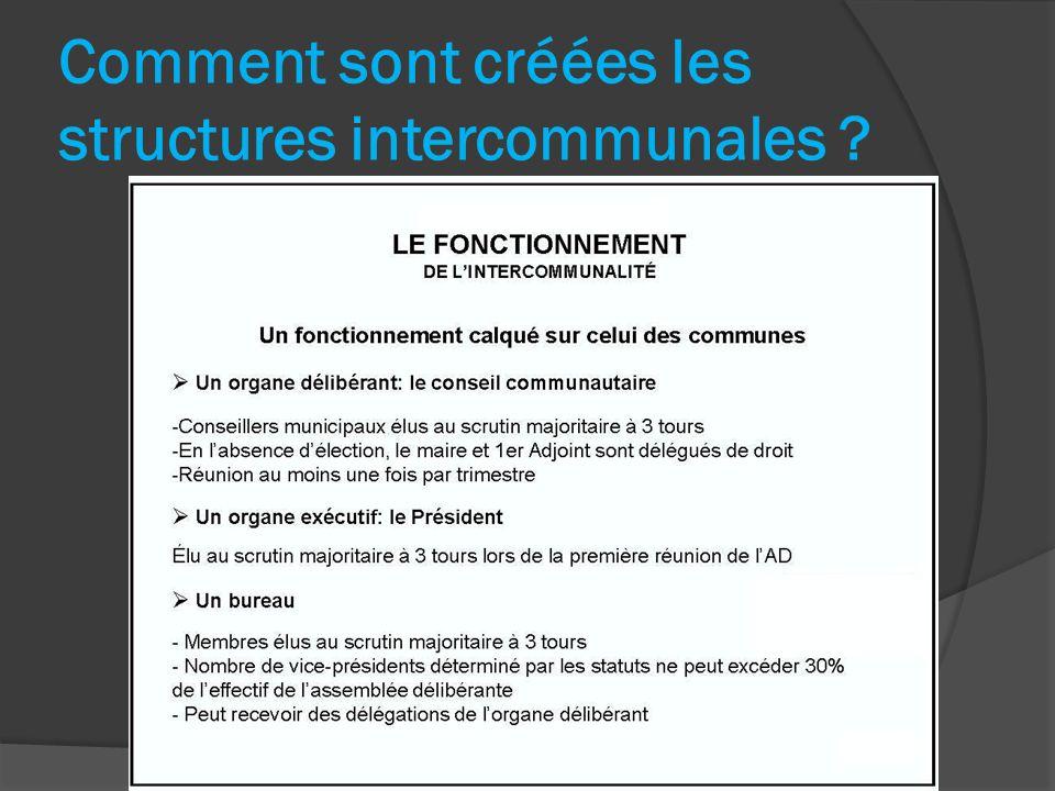 Comment sont créées les structures intercommunales