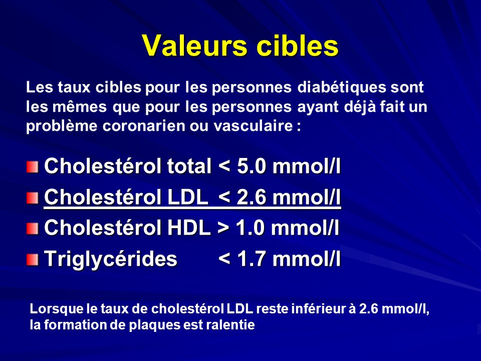 Valeurs cibles Cholestérol total < 5.0 mmol/l
