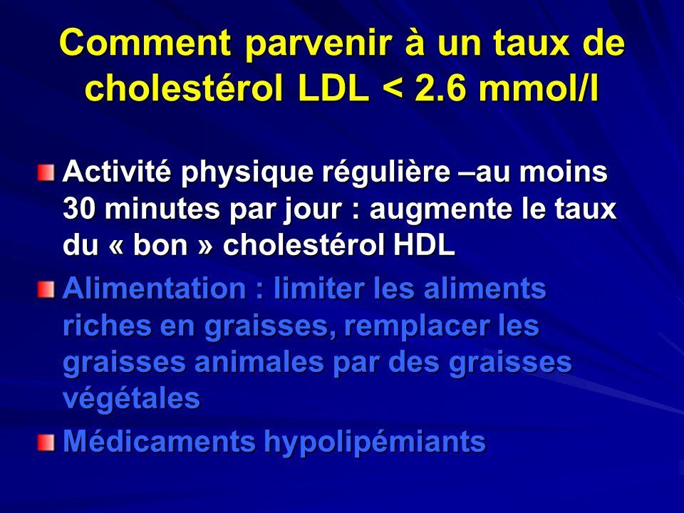 Comment parvenir à un taux de cholestérol LDL < 2.6 mmol/l