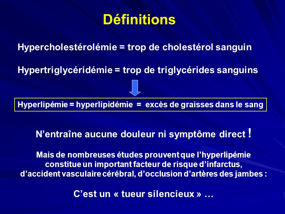 Définitions Hypercholestérolémie = trop de cholestérol sanguin