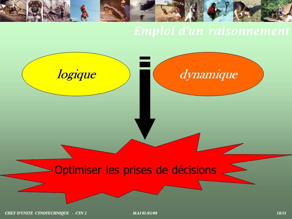 Optimiser les prises de décisions