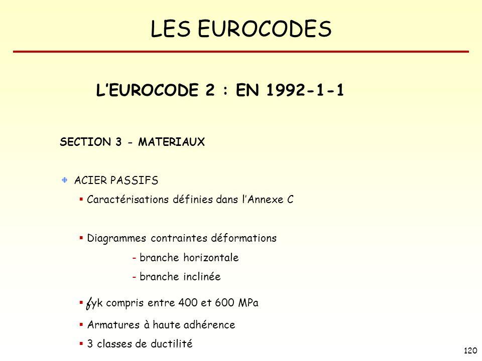 L'EUROCODE 2 : EN 1992-1-1 SECTION 3 - MATERIAUX ACIER PASSIFS
