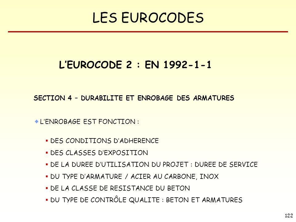 L'EUROCODE 2 : EN 1992-1-1 SECTION 4 – DURABILITE ET ENROBAGE DES ARMATURES. L'ENROBAGE EST FONCTION :